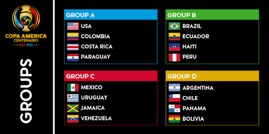 Copa America 2016 Fixture Schedule Pdf Download And Groups Information