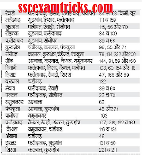 HTET Centres Distance List