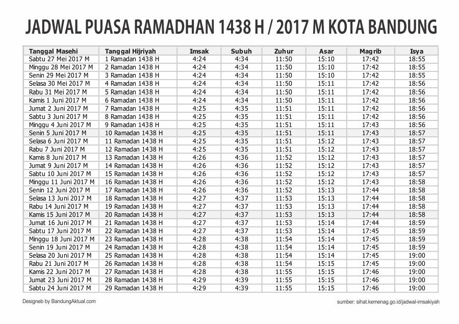 Jadwal Imsakiyah Puasa Ramadhan 1438 H / 2017 M Kota ...
