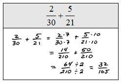 OpenAlgebra.com: Fractions