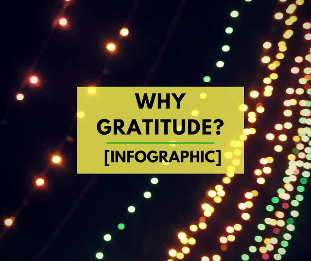 Gratitude journal practice