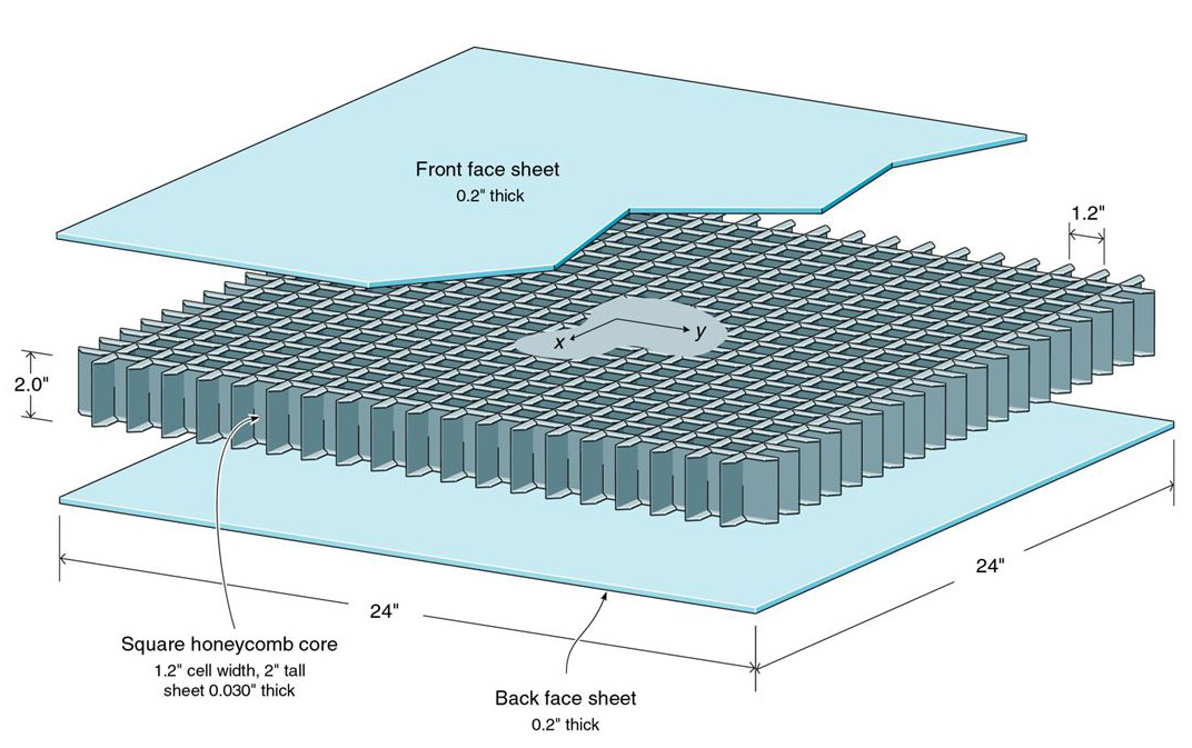TẤm Nh 212 M Honeycomb Stone Honeycomb Panels