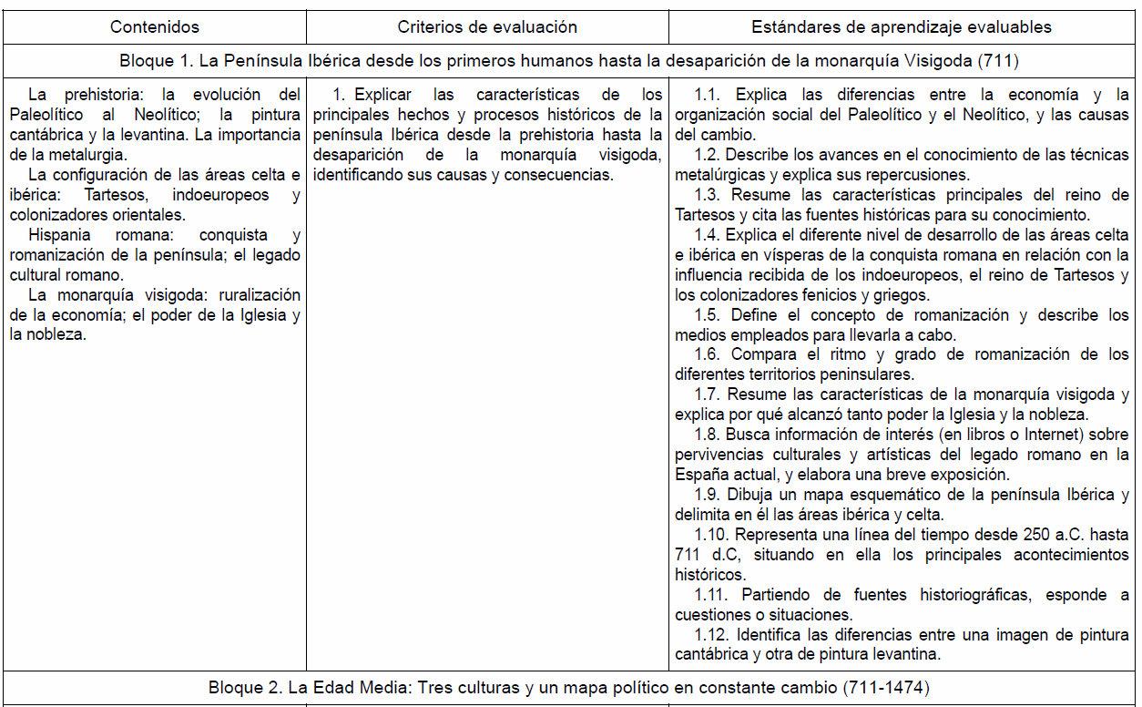 Algargos, Historia de España: EL NUEVO CURRICULUM LOMCE Y EL ULTIMO ...