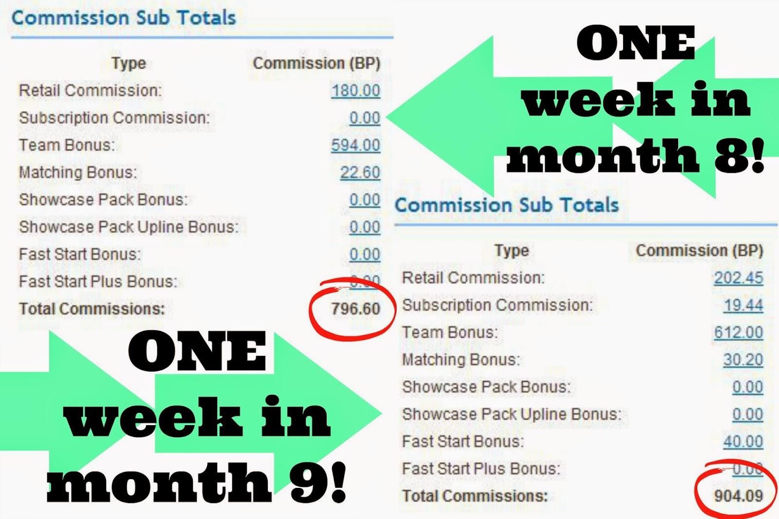 Beachbody Coach Income 1 Star Diamond {Month 8 & 9} - Shay ...
