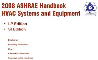 Hvac Systems: Ashrae Handbook Hvac Systems And Equipment