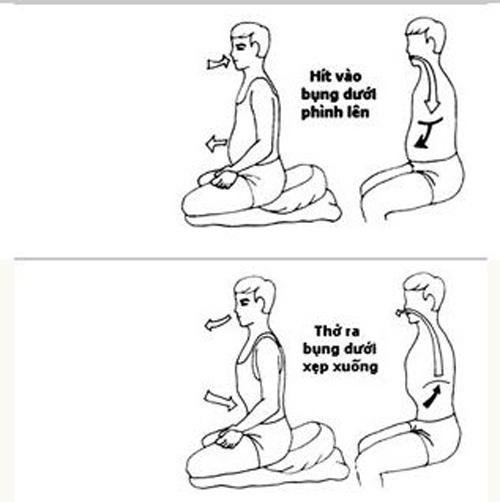 Cách hít thở luyện khí công đơn giản nhất