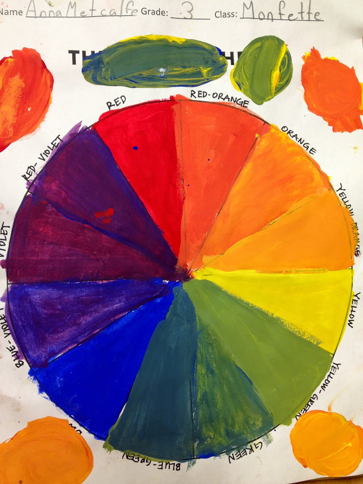 After The Color Wheels Dried We Learned About Concept Of Radial Symmetry Which Can Be Seen In Nature Is Around A Central