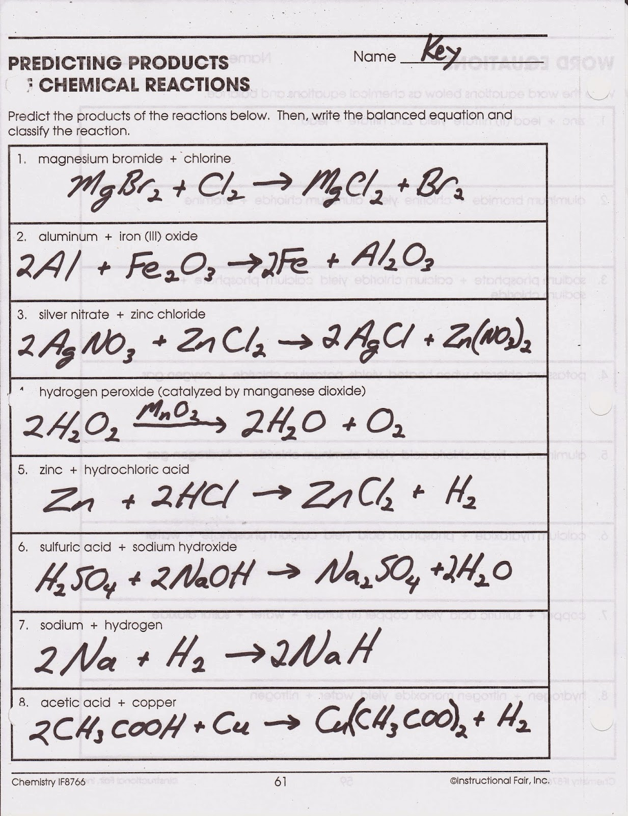Classification Of Chemical Reactions Worksheet Free ...