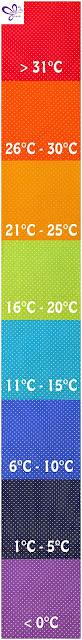 Temperaturdecke Vorbereitung Farbwahl Nähen