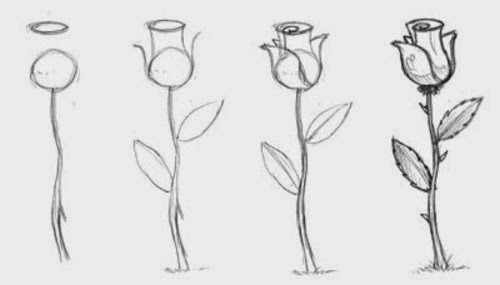 Dibujos De Artes Visuales Faciles Para Dibujar