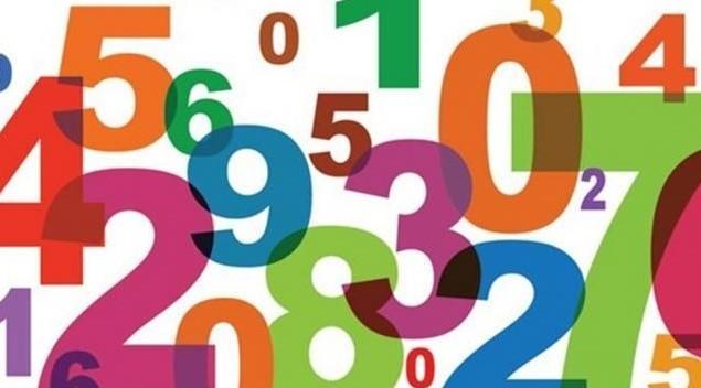 Macam-macam Bilangan dan Contoh Menghitung yang benar