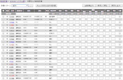 ICカード、FeliCa/NFCタグでの勤怠管理GOZIC 勤怠計算 労働時間計算画面