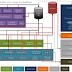 OSXAuditor - Free Mac OS X Computer Forensics Tool