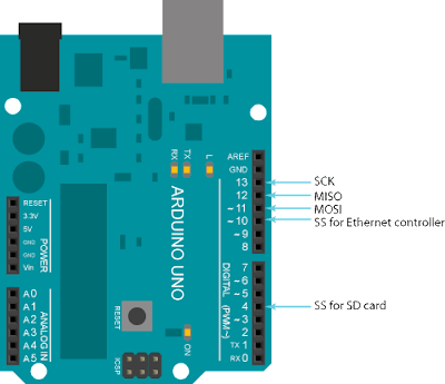 char array gets ghost data arduino - Electrical