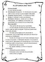 http://cemaifacemlascoala.blogspot.ro/2017/03/alcatuirea-unui-text-dupa-intrebari-si.html