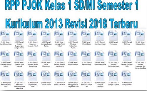 RPP PJOK Kelas 1 SD/MI Semester 1 Kurikulum 2013 Revisi 2018 Terbaru