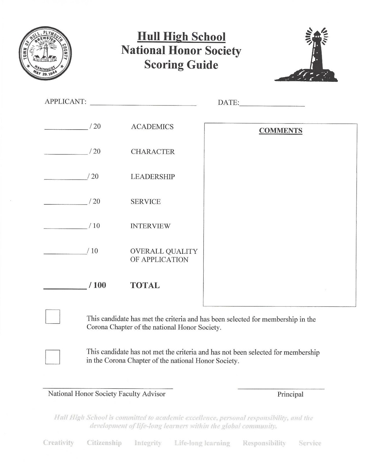 national junior honor society essay ideal husband essay whilst  nhs essay character malvolio character essay for nhs brefash nhs essay malvolio character essay for nhs