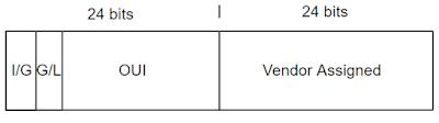 mac-address-format