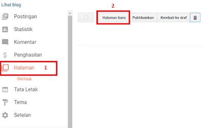 Contoh gambar ilustrasi halaman dashboard blog