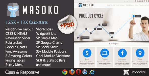 Masoko – Clean Responsive Marketing Joomla Theme