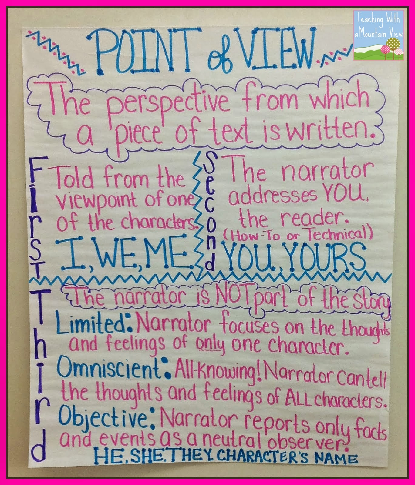 Teaching With A Mountain View Reading Activities