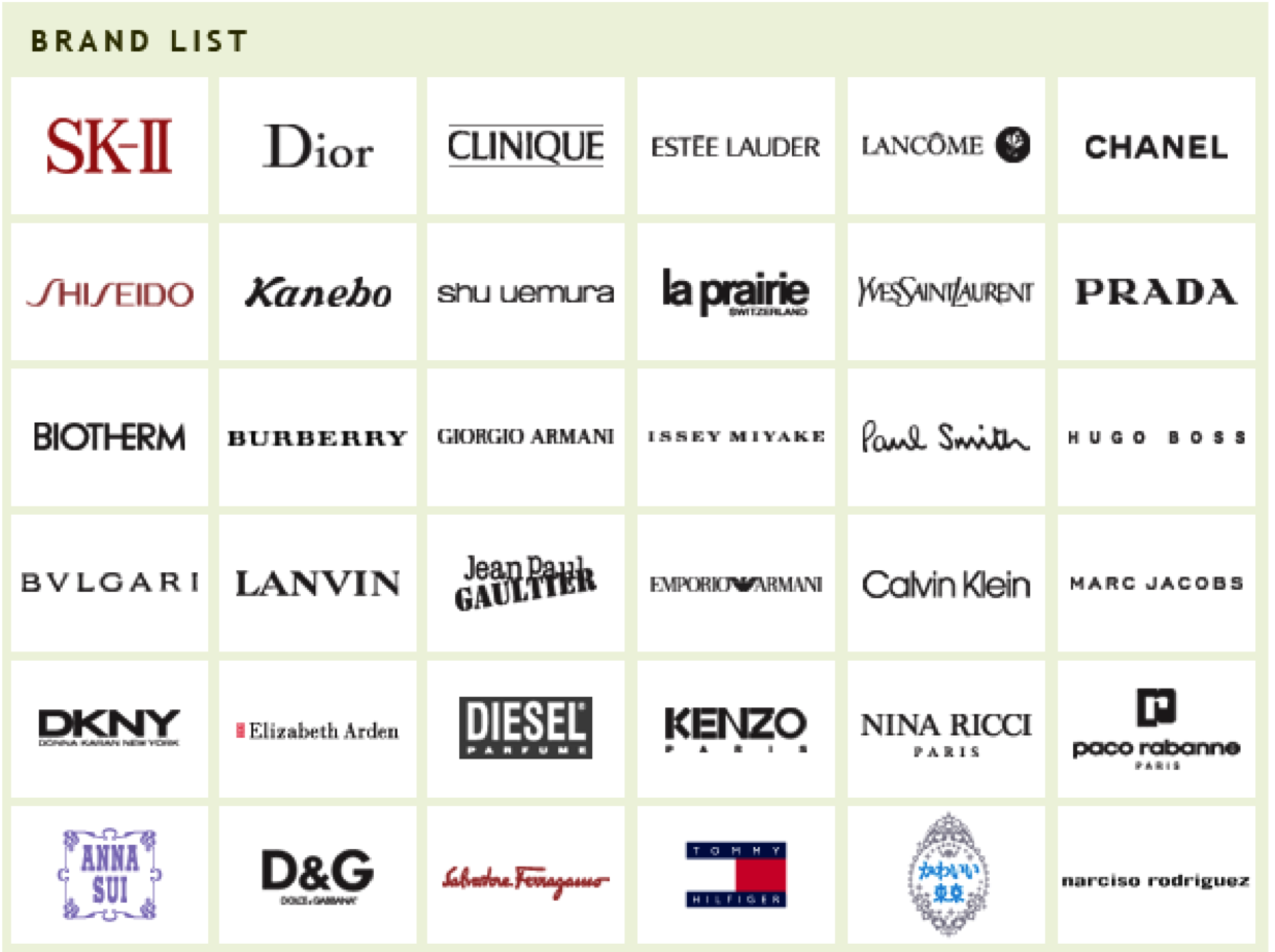 Makeup brand names list