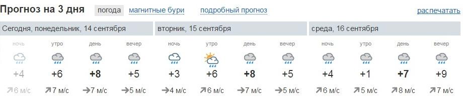 Прогноз погоды: