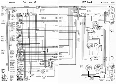 Ford V8 Thunderbird 1963 Complete Wiring Diagram | All ...