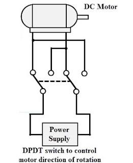 Gambar-rangkaian-Jenis-saklar-DPDT