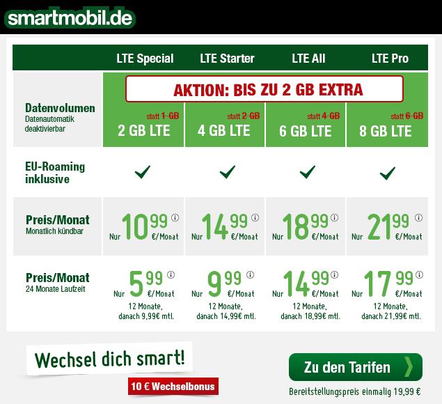 https://h.smartmobil.de/?promotion_partner_id=30210&promotion_product_id=2714&promotion_sub_partner_id=&promotion_drag_vars=