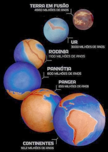 terra-primitiva