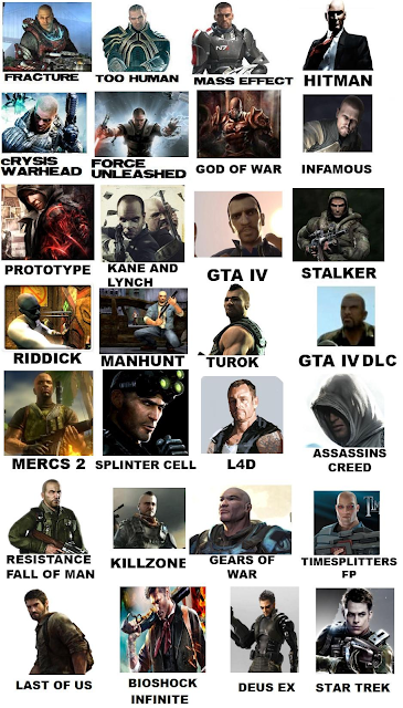 Generic white male men video game protagonists