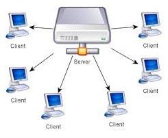 rpc-network, module panel raja pulsa, bisnis pulsa murah, pulsa murah, harga produk pulsa di raja pulsa, host to host raja pulsa, module kerja raja pulsa, trx raja pulsa