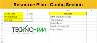 Resource Plan, Resource Plan Config Section, resource plan template