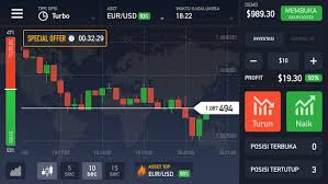 How To Trade Binary Options ?