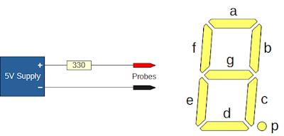 Verificarea segmentelor afișajului și numerotarea acestora