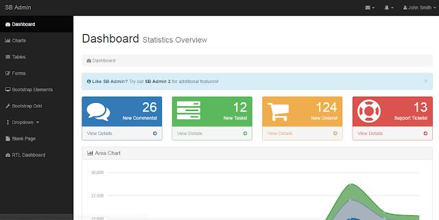 SB Admin - A Bootstrap 3 admin theme