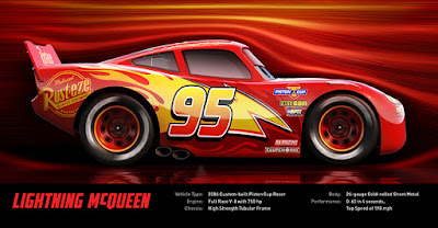 Expect to See Lightning McQueen at the #NASCAR Daytona 500