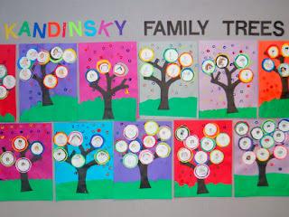 Árboles genealógicos estilo Kandinsky.