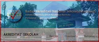 Akreditasi Sekolah/Madrasah