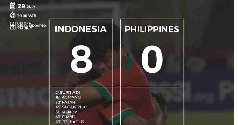 Video Cuplikan Gol Indonesia vs Filipina u-16 Skor Akhir 8-0