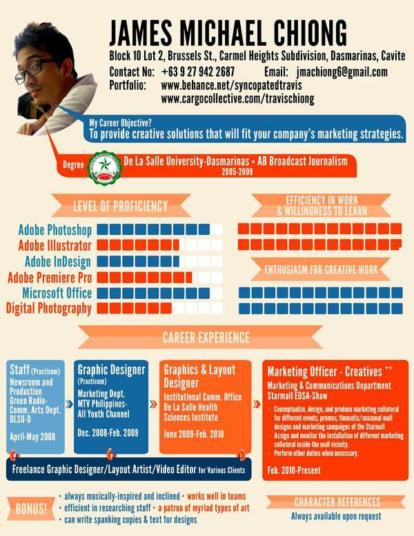 10 Contoh Cv Daftar Riwayat Hidup Inggris Indonesia