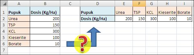 Bagaimana Cara Transpose Data Excel