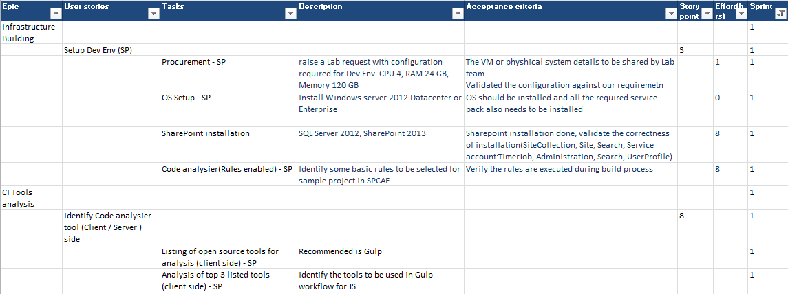 jira task template - jira agile bulk upload of epic stories tasks using