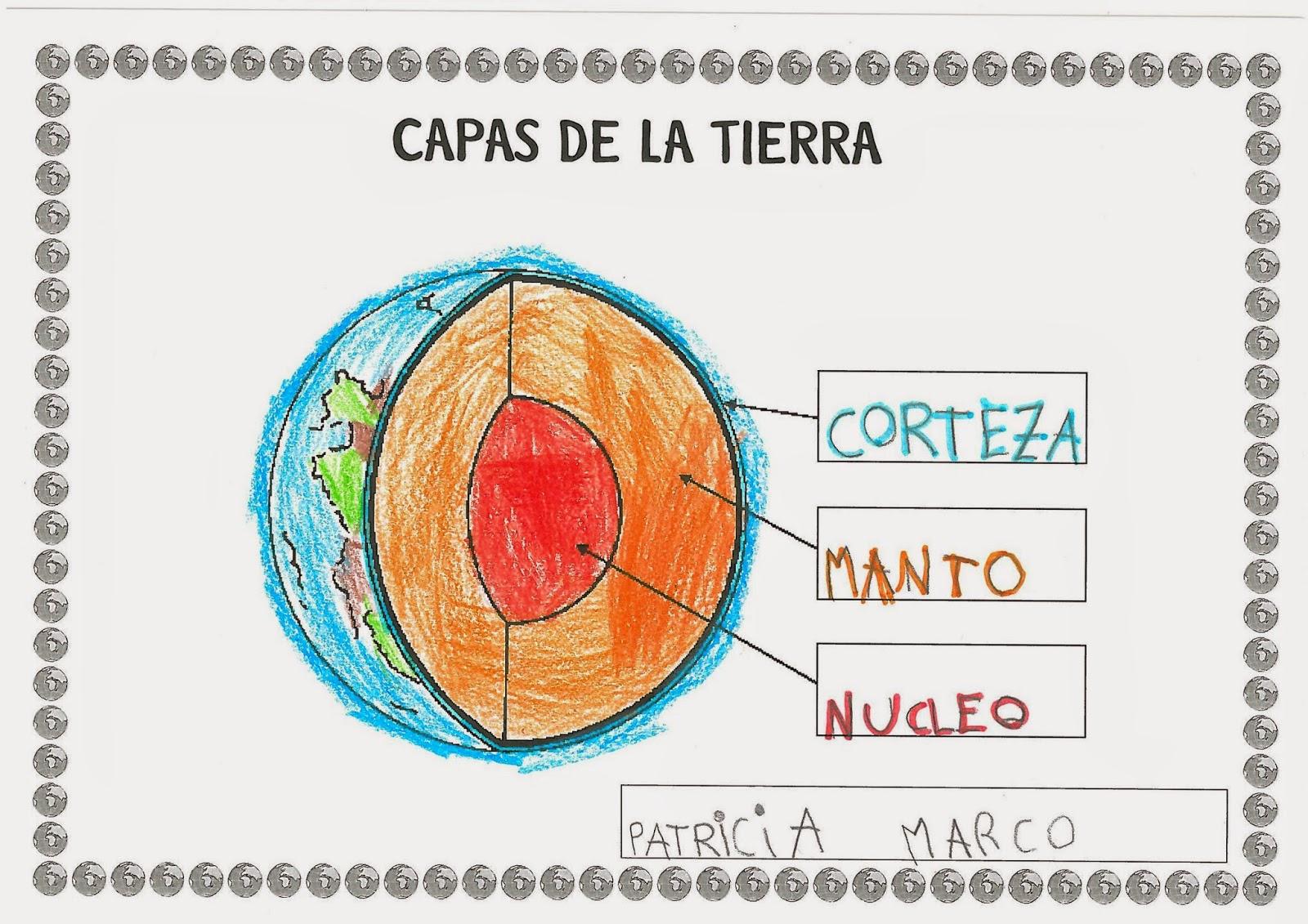 Capas De La Tierra Para Dibujar