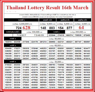 Thai-Lottery-Result-16th-March-2019