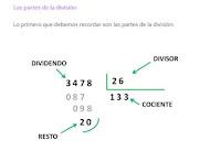 https://www.smartick.es/blog/index.php/divisiones-de-dos-cifras-ejercicios/