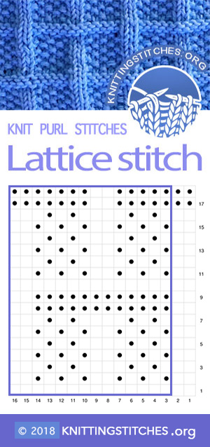 Lattice With Seed Stitch Knit Purl Chart. #knitpurl #knitting #knitters