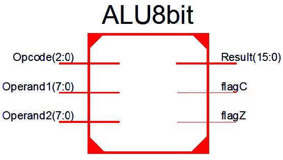 Alu  Good Figure With Alu  Cool What Is Cpu Alu Cu With Alu