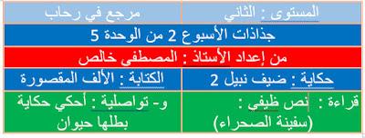 جذاذت المستوى الثاني اللغة العربية للأسبوع الثاني من الوحدة 5 مرجع في رحاب اللغة العربية